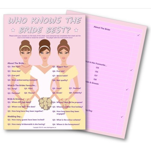 Who Knows the Bride Best? Game | Hen Night Party Game